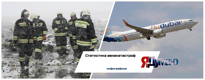 Почему упал Боинг в Ростове-на-Дону? Статистика авиакатастроф.