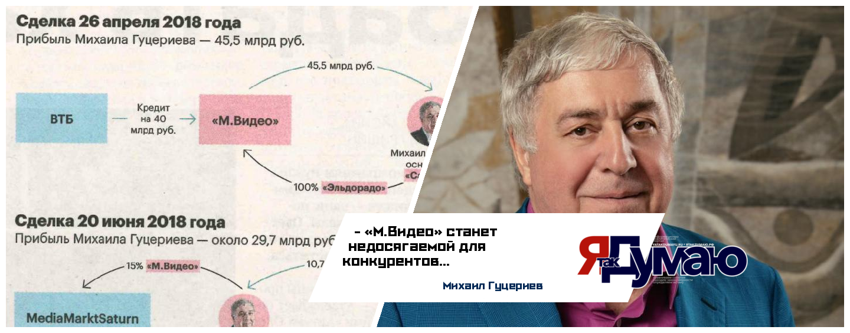 Немецкая MediaMarkt Saturn купит 15% акций «М.Видео» Михаила Гуцериева